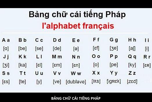 bang-chu-cai-tieng-phap-cho-hoc-sinh-lam-quen