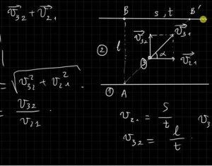 Bài ca về công thức Vật lý giúp nhớ lâu dành riêng cho sĩ tử