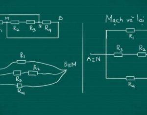 Tổng hợp tất cả công thức môn Vật lý lớp 9 theo từng chương